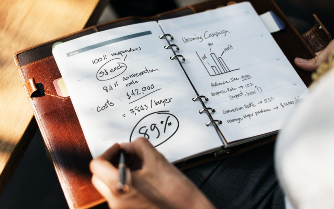 Your five part Marketing Plan for 2020